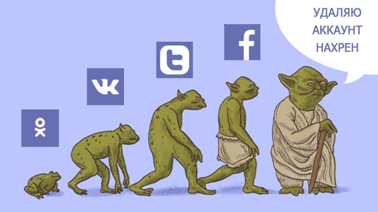 Стратегия коммуникаций в социальных медиа
